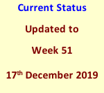 Current Status Updated to Week 51 17th December 2019