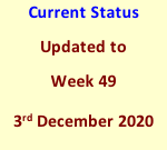 Current Status Updated to Week 49 3rd December 2020